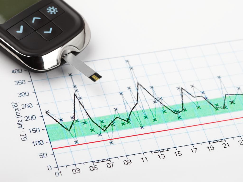 Medizinische Fachübersetzungen: Diabetes